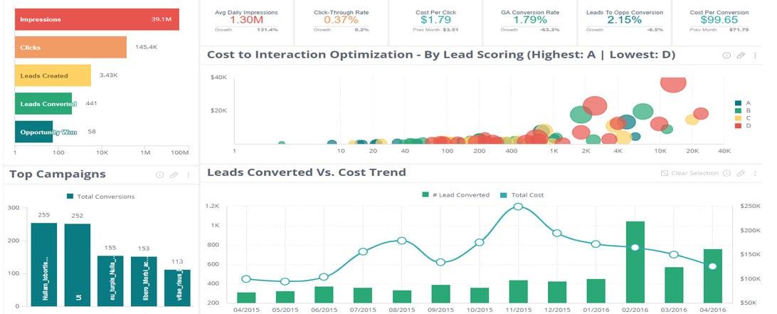 Corso di Digital Marketing: ecco cosa imparerai durante il corso - screenshot 2